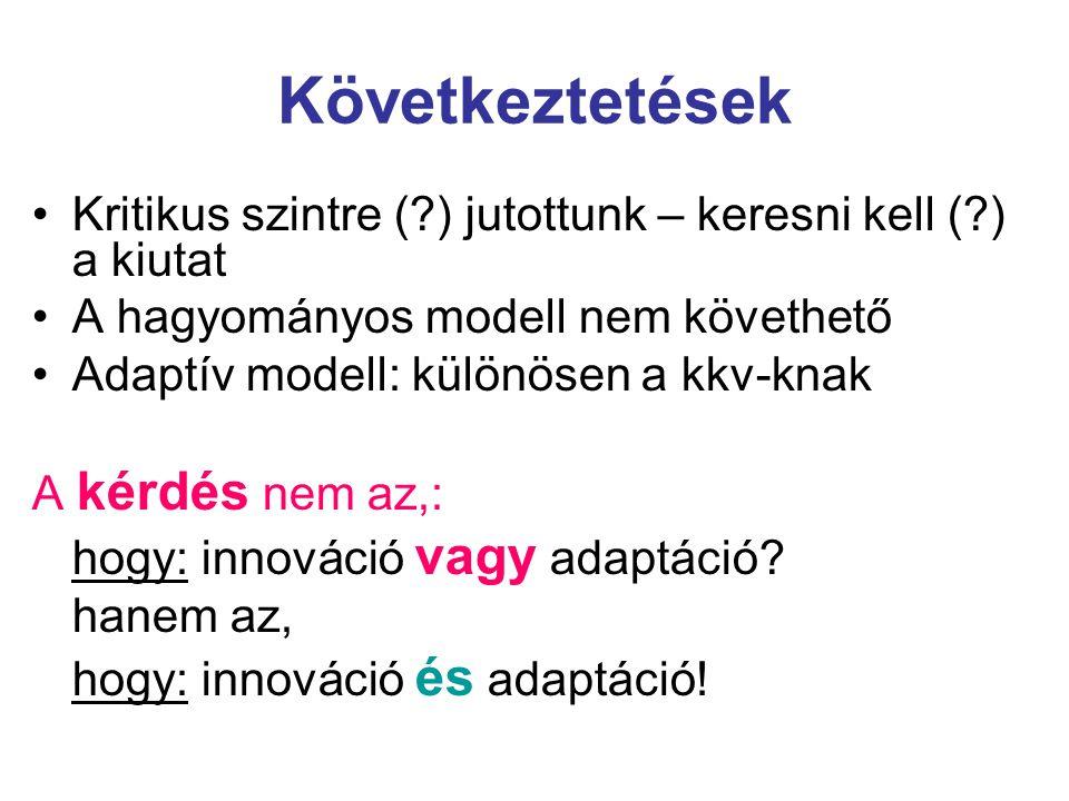 Következtetések •Kritikus szintre (?) jutottunk – keresni kell (?) a kiutat •A hagyományos modell nem követhető •Adaptív modell: különösen a kkv-knak A kérdés nem az,: hogy: innováció vagy adaptáció.