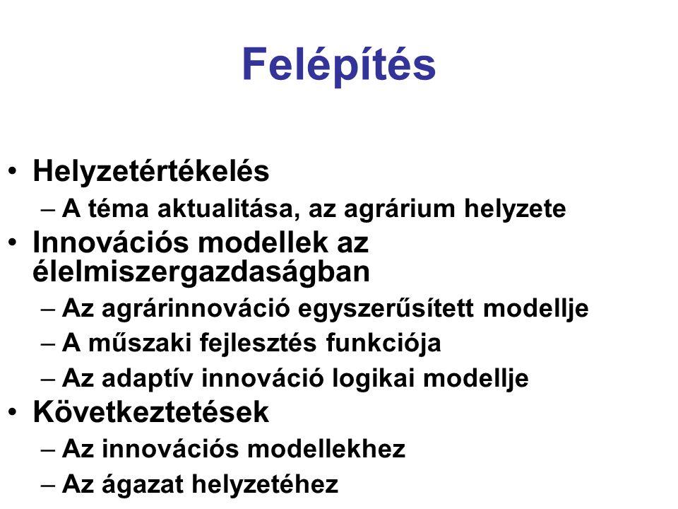 Felépítés •Helyzetértékelés –A téma aktualitása, az agrárium helyzete •Innovációs modellek az élelmiszergazdaságban –Az agrárinnováció egyszerűsített modellje –A műszaki fejlesztés funkciója –Az adaptív innováció logikai modellje •Következtetések –Az innovációs modellekhez –Az ágazat helyzetéhez