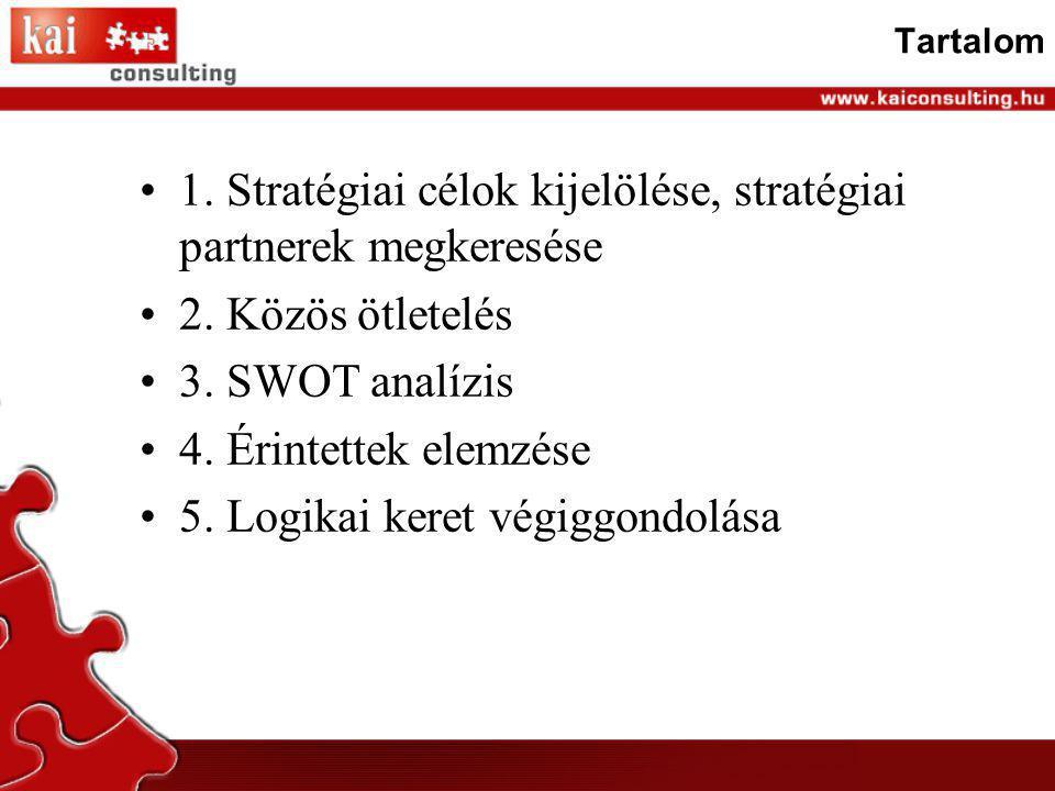 Projektötletek kidolgozása • A projektötletnek illeszkednie kell a szervezet hitvallásához és stratégiai céljaihoz • Ezt követi a tervezés maga, amely nem a pályázati adatlap kitöltését, hanem logikai tervezési folyamatot jelent (ötletelés, szervezeti SWOT, érintettek elemzése, logikai keret)