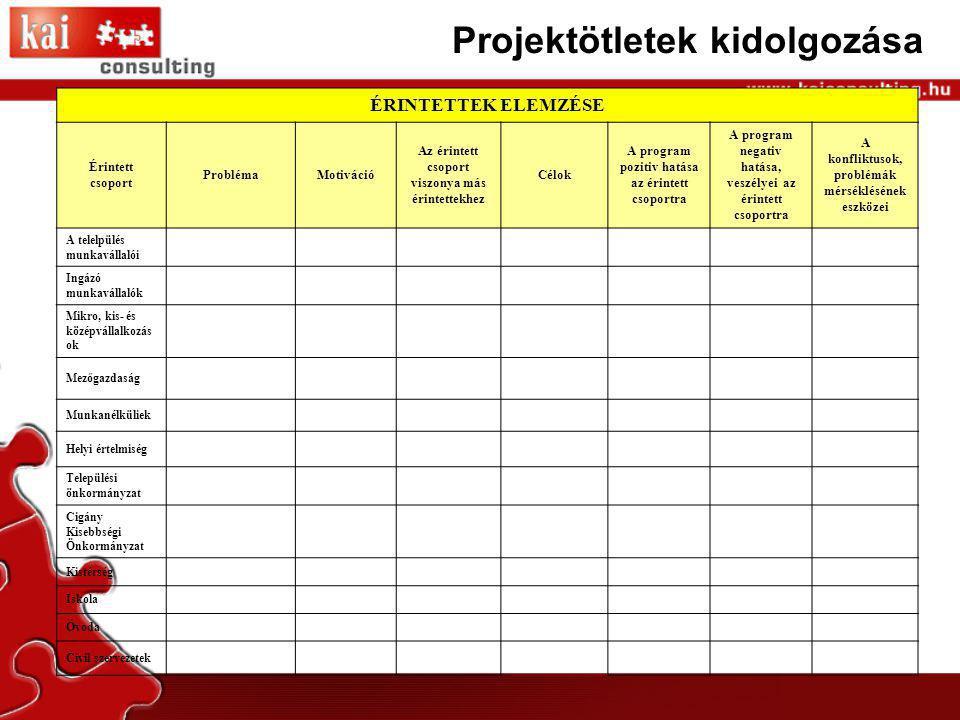 Projektötletek kidolgozása •Projekttervezés fő lépései: 1.