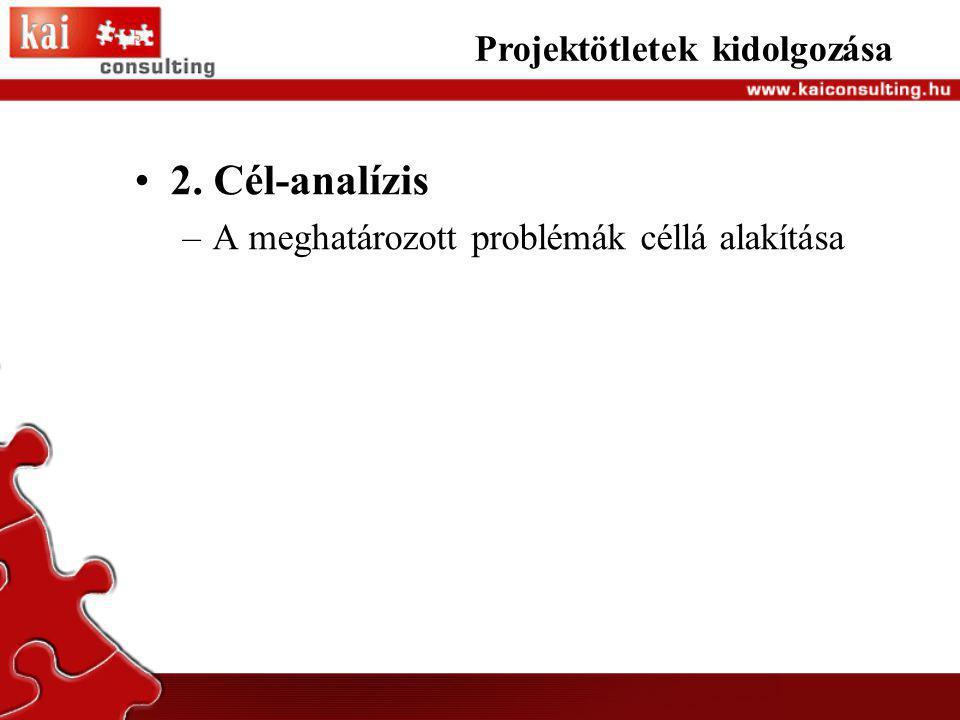 •2. Cél-analízis –A meghatározott problémák céllá alakítása Projektötletek kidolgozása