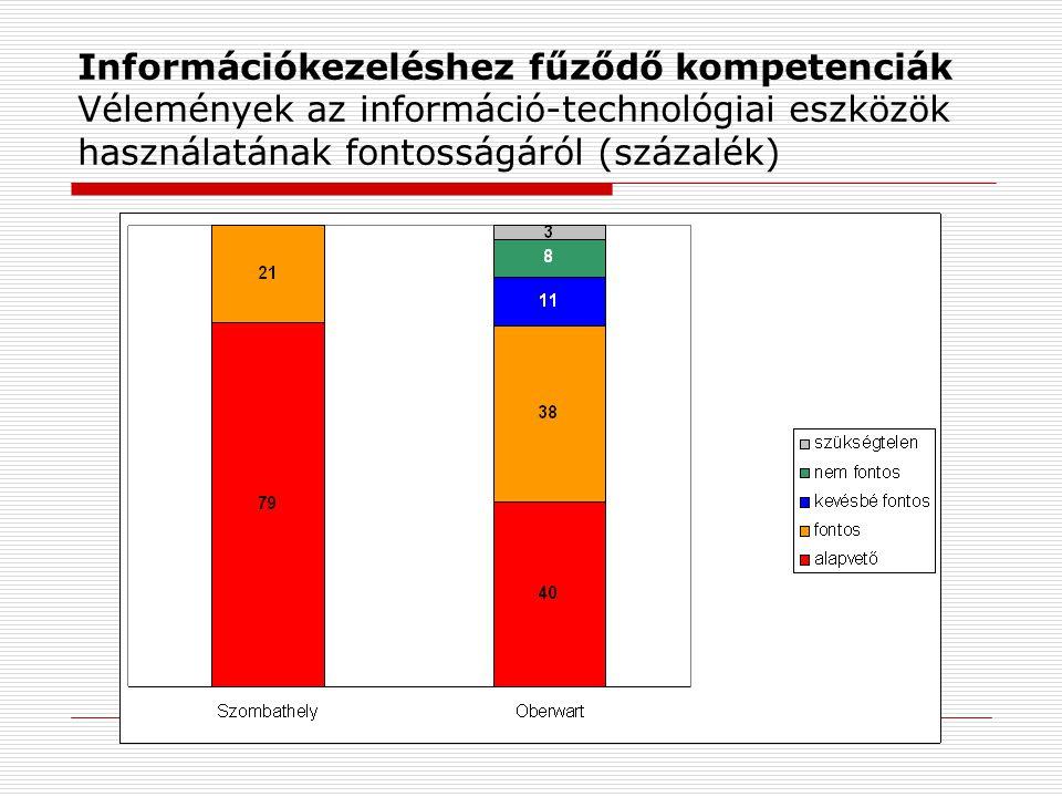 Információkezeléshez fűződő kompetenciák Vélemények az információ-technológiai eszközök használatának fontosságáról (százalék)
