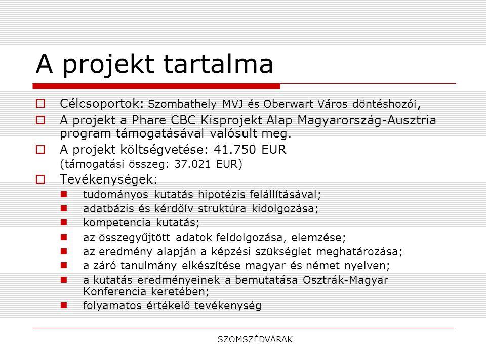 A projekt tartalma  Célcsoportok: Szombathely MVJ és Oberwart Város döntéshozói,  A projekt a Phare CBC Kisprojekt Alap Magyarország-Ausztria program támogatásával valósult meg.