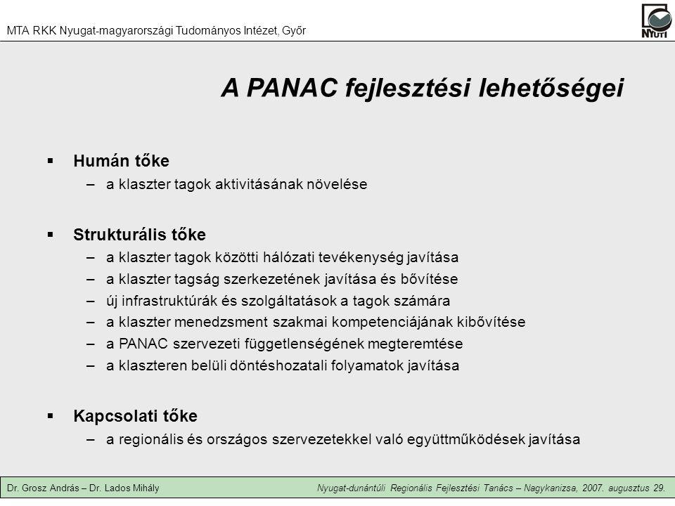 A PANAC fejlesztési lehetőségei  Humán tőke –a klaszter tagok aktivitásának növelése  Strukturális tőke –a klaszter tagok közötti hálózati tevékenység javítása –a klaszter tagság szerkezetének javítása és bővítése –új infrastruktúrák és szolgáltatások a tagok számára –a klaszter menedzsment szakmai kompetenciájának kibővítése –a PANAC szervezeti függetlenségének megteremtése –a klaszteren belüli döntéshozatali folyamatok javítása  Kapcsolati tőke –a regionális és országos szervezetekkel való együttműködések javítása MTA RKK Nyugat-magyarországi Tudományos Intézet, Győr Dr.