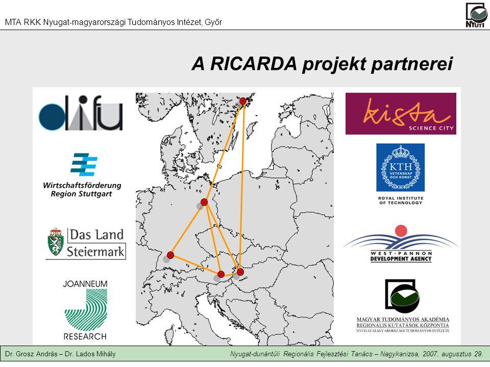 A RICARDA projekt partnerei MTA RKK Nyugat-magyarországi Tudományos Intézet, Győr Dr.