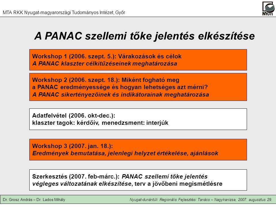 A PANAC szellemi tőke jelentés elkészítése MTA RKK Nyugat-magyarországi Tudományos Intézet, Győr Workshop 1 (2006.