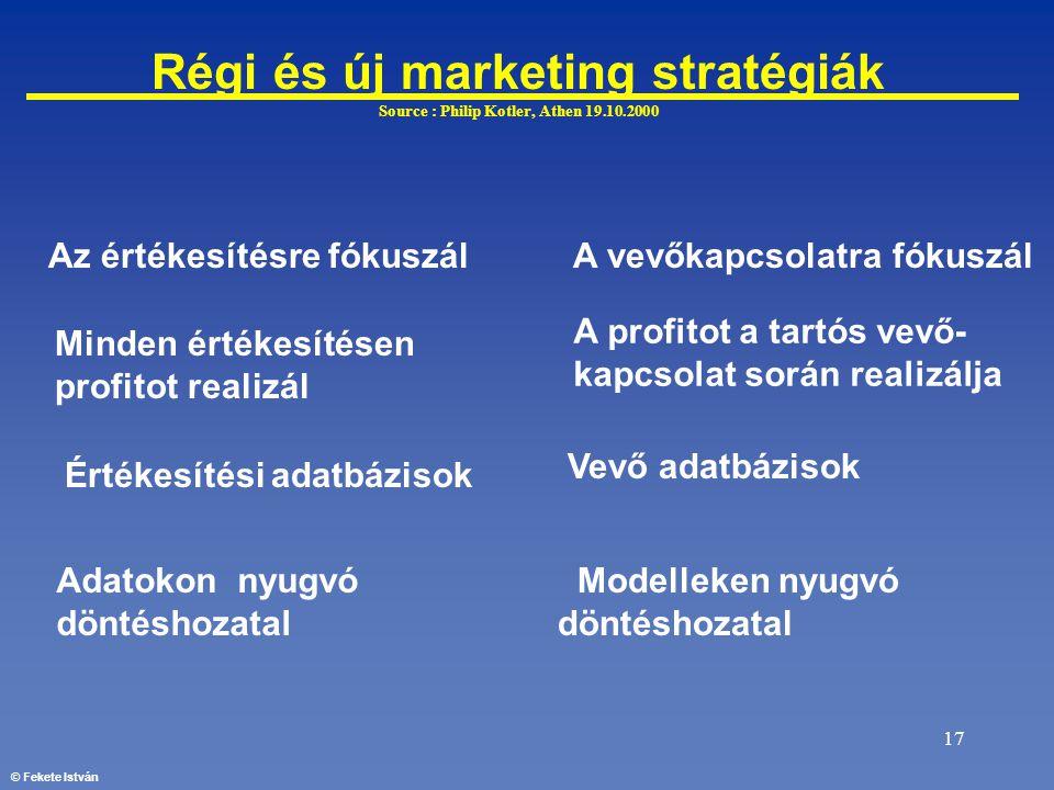 © Fekete István 17 Régi és új marketing stratégiák Source : Philip Kotler, Athen 19.10.2000 Az értékesítésre fókuszál A vevőkapcsolatra fókuszál A pro