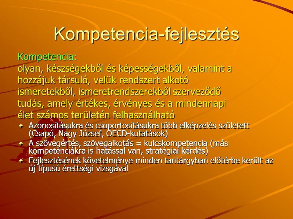 Kompetencia-fejlesztés Kompetencia: olyan, készségekből és képességekből, valamint a hozzájuk társuló, velük rendszert alkotó ismeretekből, ismeretrendszerekből szerveződő tudás, amely értékes, érvényes és a mindennapi élet számos területén felhasználható Azonosításukra és csoportosításukra több elképzelés született (Csapó, Nagy József, OECD-kutatások) A szövegértés, szövegalkotás = kulcskompetencia (más kompetenciákra is hatással van, stratégiai kérdés) Fejlesztésének követelménye minden tantárgyban előtérbe került az új típusú érettségi vizsgával