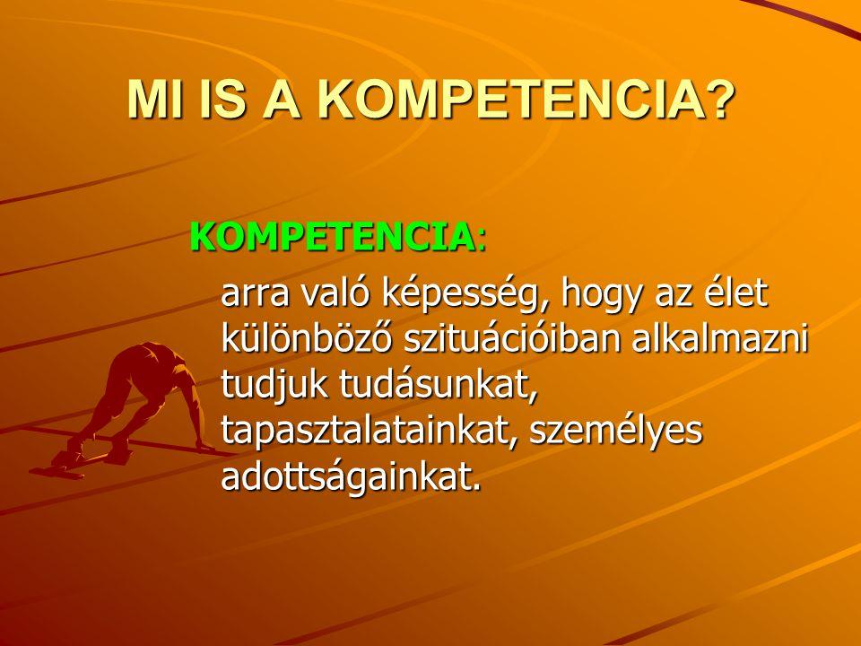 MI IS A KOMPETENCIA? KOMPETENCIA: arra való képesség, hogy az élet különböző szituációiban alkalmazni tudjuk tudásunkat, tapasztalatainkat, személyes