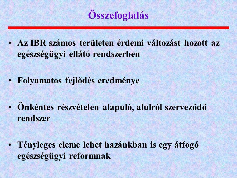 Összefoglalás •Az IBR számos területen érdemi változást hozott az egészségügyi ellátó rendszerben •Folyamatos fejlődés eredménye •Önkéntes részvételen