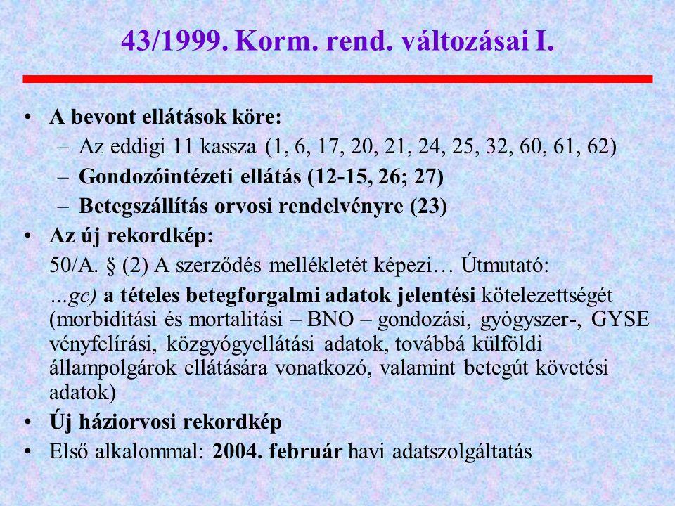 43/1999. Korm. rend. változásai I. •A bevont ellátások köre: –Az eddigi 11 kassza (1, 6, 17, 20, 21, 24, 25, 32, 60, 61, 62) –Gondozóintézeti ellátás