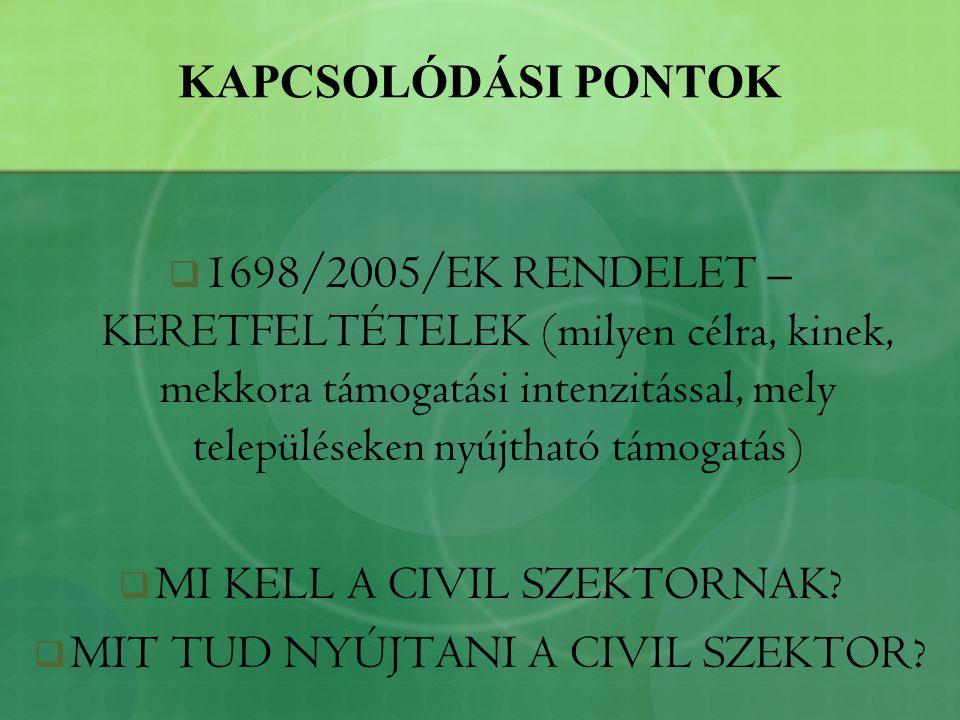 KAPCSOLÓDÁSI PONTOK  1698/2005/EK RENDELET – KERETFELTÉTELEK (milyen célra, kinek, mekkora támogatási intenzitással, mely településeken nyújtható támogatás)  MI KELL A CIVIL SZEKTORNAK.