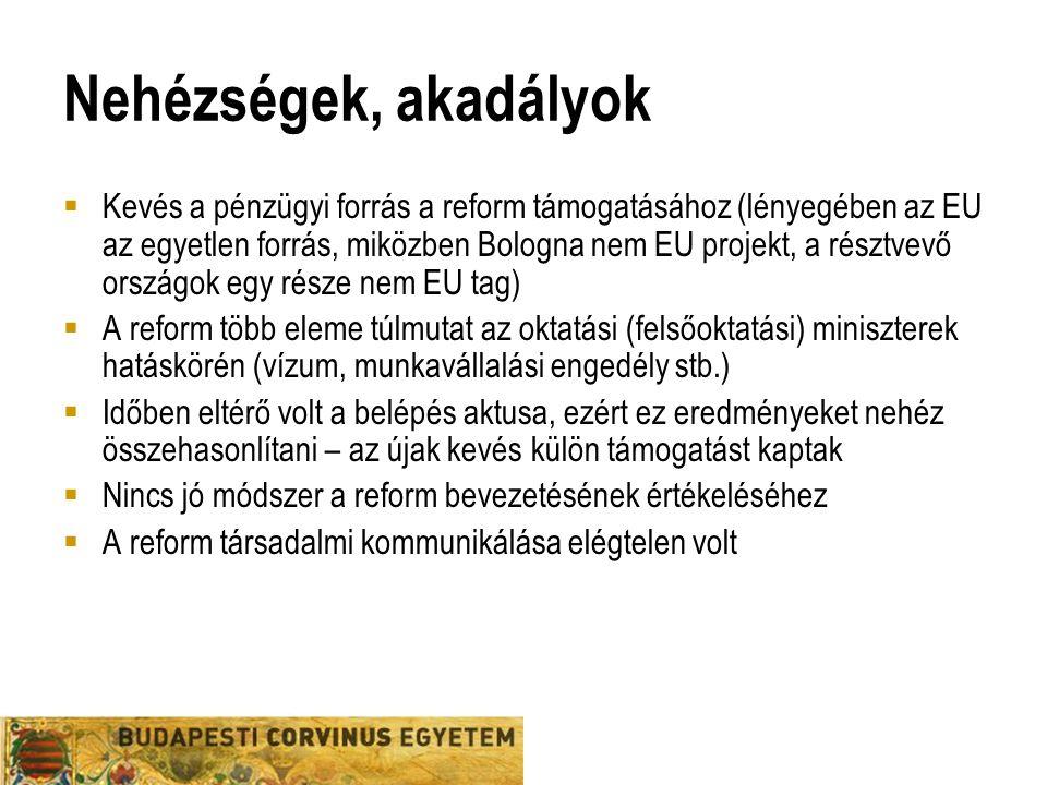 Nehézségek, akadályok  Kevés a pénzügyi forrás a reform támogatásához (lényegében az EU az egyetlen forrás, miközben Bologna nem EU projekt, a résztv