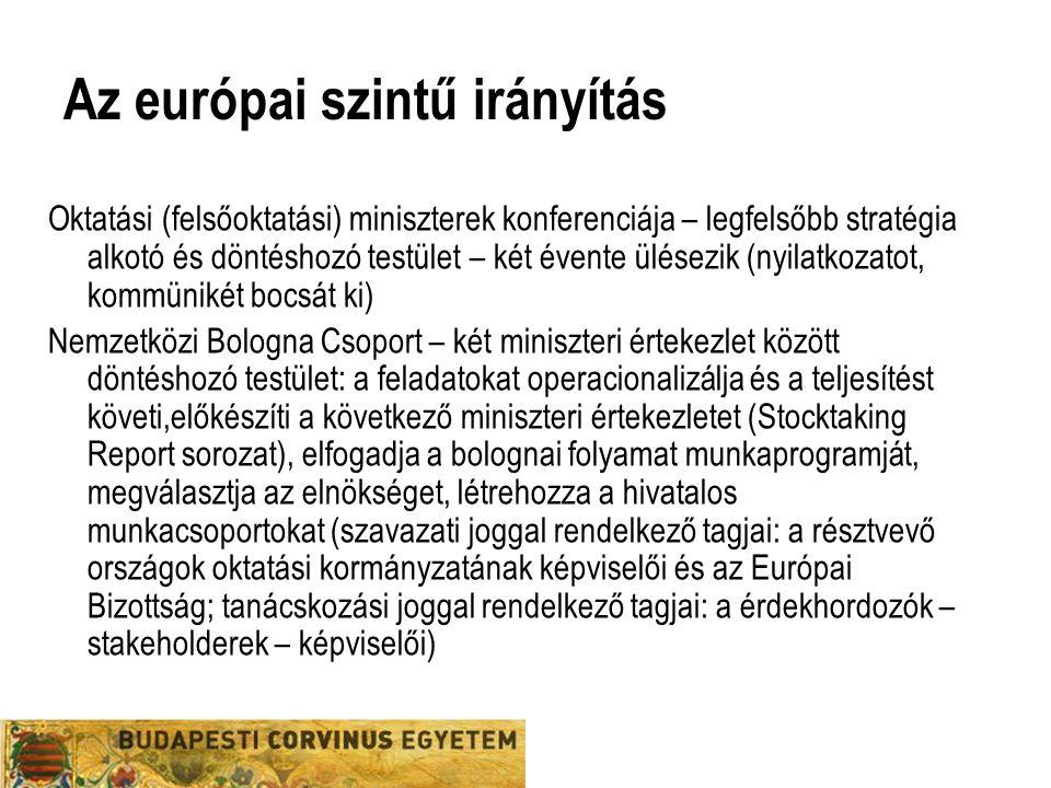 Érdekhordozók – a belépés éve Európa Tanács - 1999 Európai Egyetemi Szövetség – 1999 Európai – nem egyetemi – Felsőoktatási Intézmények Szövetsége - 2001 Európai Hallgatói Szövetség - 2001 Európai Minőségbiztosítási Szövetség - 2003 UNESCO Európai Felsőoktatási Központ - 2003 Európai Munkaadók Szövetsége - 2005 Oktatási Internacionálé Páneurópai Szervezete - 2005