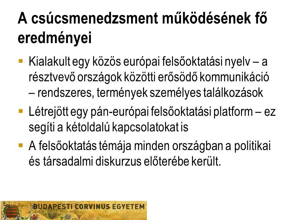 A csúcsmenedzsment működésének fő eredményei  Kialakult egy közös európai felsőoktatási nyelv – a résztvevő országok közötti erősödő kommunikáció – r