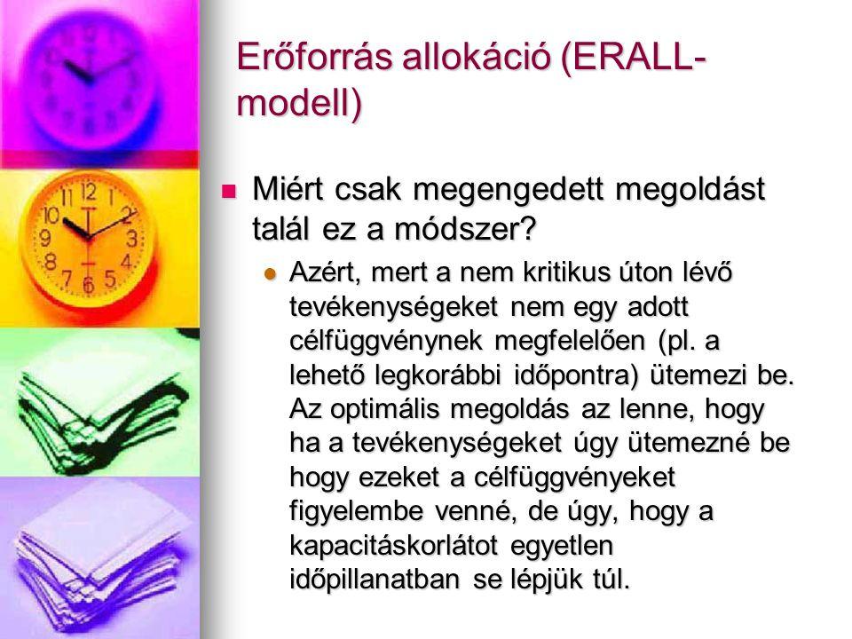 Erőforrás allokáció (ERALL- modell)  Miért csak megengedett megoldást talál ez a módszer?  Azért, mert a nem kritikus úton lévő tevékenységeket nem