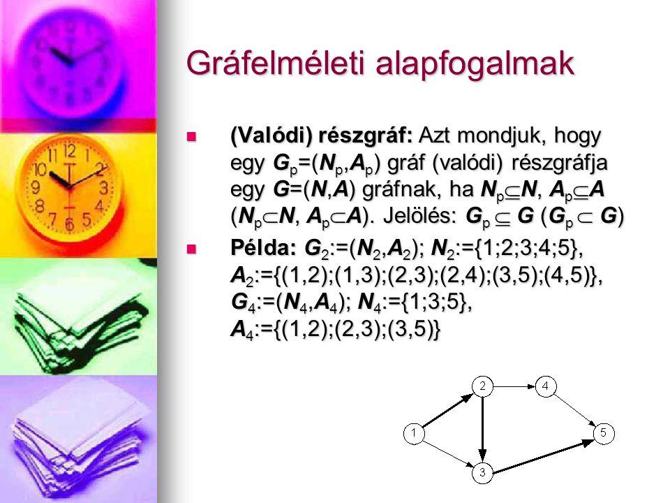 Gráfelméleti alapfogalmak  (Valódi) részgráf: Azt mondjuk, hogy egy G p =(N p,A p ) gráf (valódi) részgráfja egy G=(N,A) gráfnak, ha N p  N, A p  A