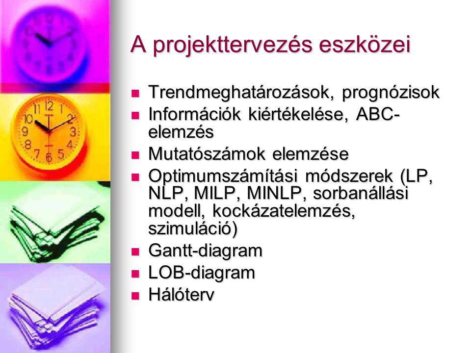 A projekttervezés eszközei  Trendmeghatározások, prognózisok  Információk kiértékelése, ABC- elemzés  Mutatószámok elemzése  Optimumszámítási móds
