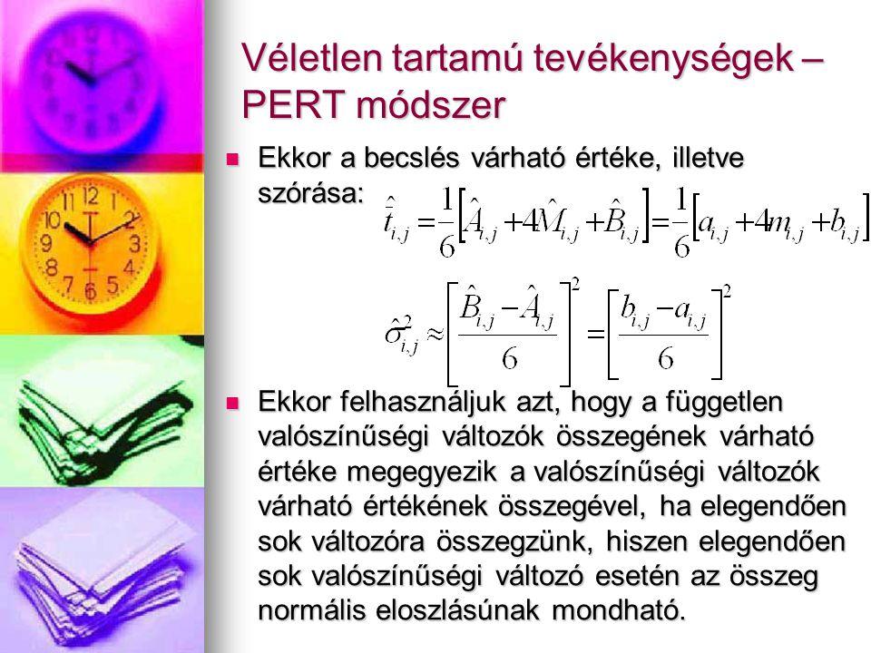 Véletlen tartamú tevékenységek – PERT módszer  Ekkor a becslés várható értéke, illetve szórása:  Ekkor felhasználjuk azt, hogy a független valószínű