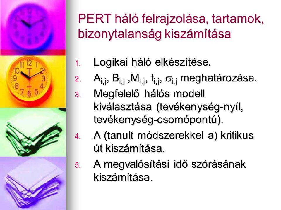 PERT háló felrajzolása, tartamok, bizonytalanság kiszámítása 1. Logikai háló elkészítése. 2. A i,j, B i,j,M i,j, t i,j,  i,j meghatározása. 3. Megfel