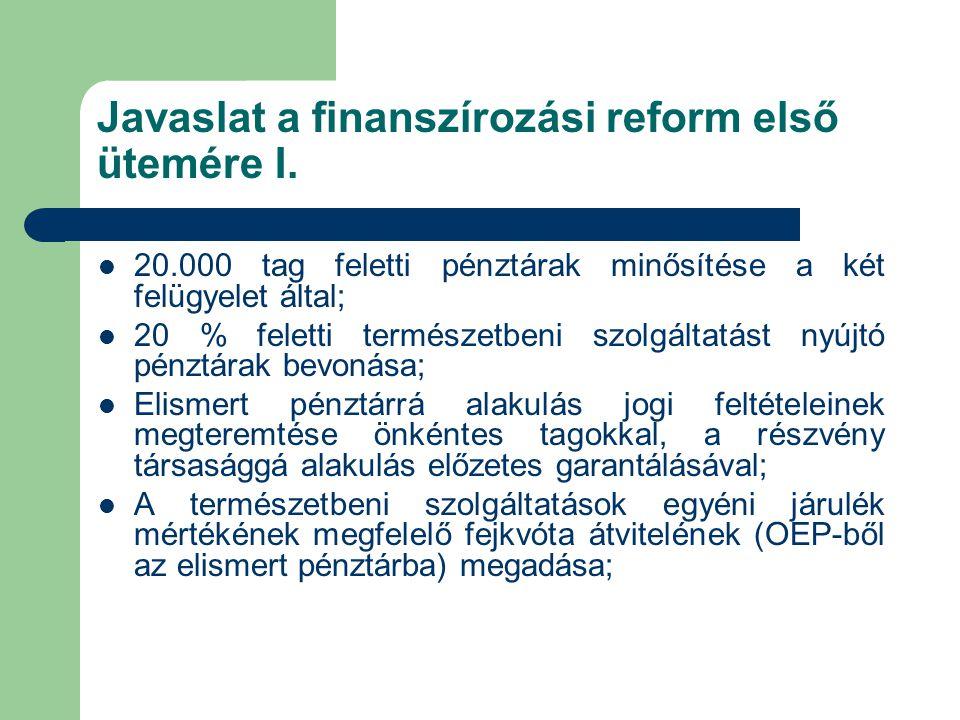 Javaslat a finanszírozási reform első ütemére I.  20.000 tag feletti pénztárak minősítése a két felügyelet által;  20 % feletti természetbeni szolgá
