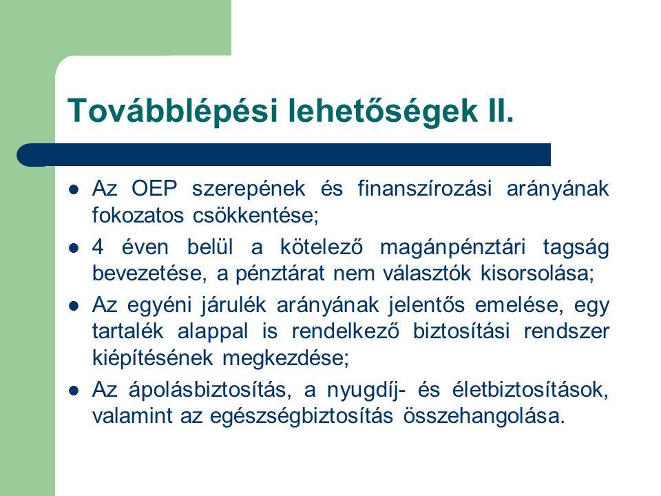 Továbblépési lehetőségek II.  Az OEP szerepének és finanszírozási arányának fokozatos csökkentése;  4 éven belül a kötelező magánpénztári tagság bev