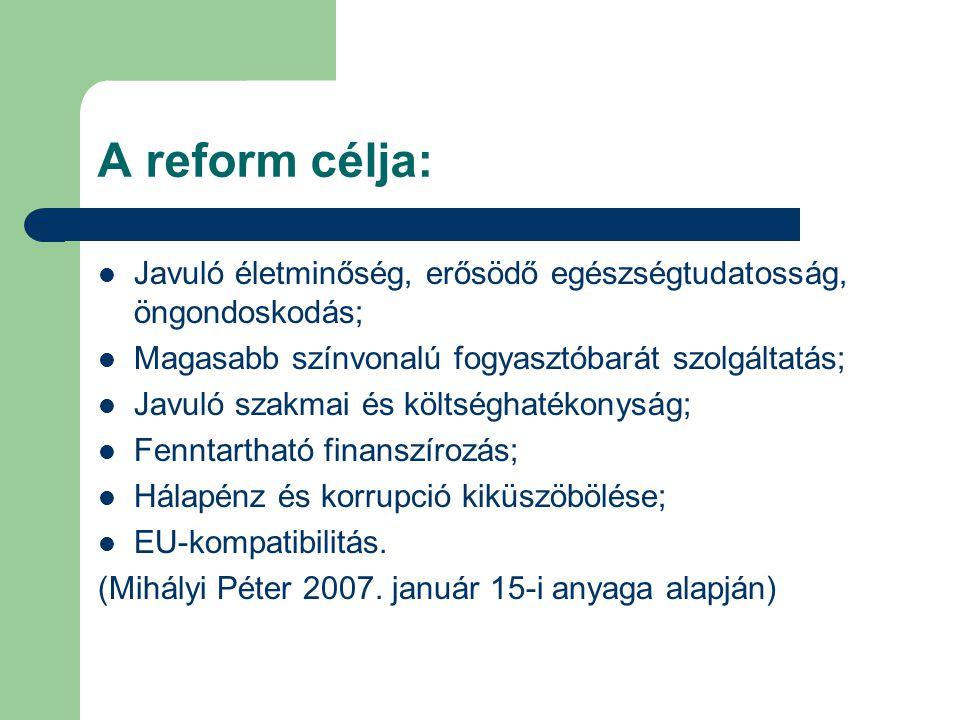A reform célja:  Javuló életminőség, erősödő egészségtudatosság, öngondoskodás;  Magasabb színvonalú fogyasztóbarát szolgáltatás;  Javuló szakmai és költséghatékonyság;  Fenntartható finanszírozás;  Hálapénz és korrupció kiküszöbölése;  EU-kompatibilitás.