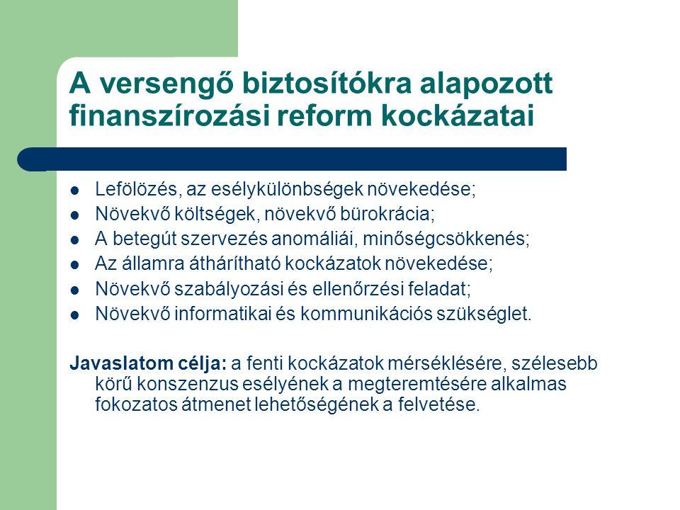 A sikeres reform feltételei  Helyes és pontos célmeghatározás;  Széles szakmai és társadalmi konszenzus;  Kommunikáció (érdekeltség és informáltság);  Szabályozás és ellenőrzés;  Végrehajthatóság: professzionális menedzsment, oktatás-képzés, informatika, protokollok, decentralizált döntési mechanizmusok.