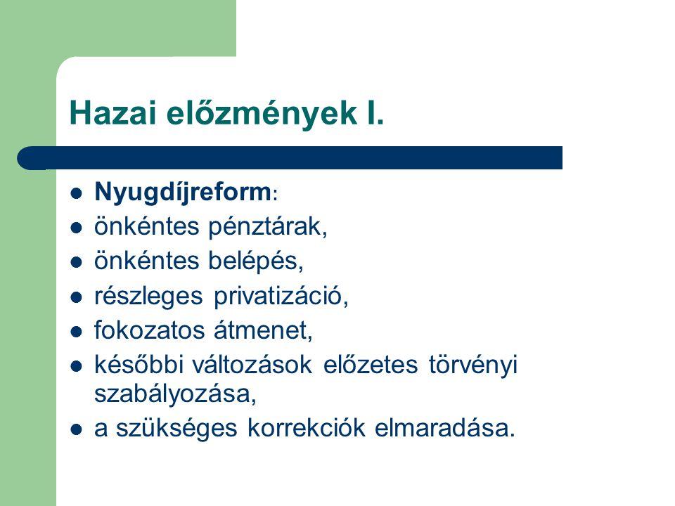 Hazai előzmények II.