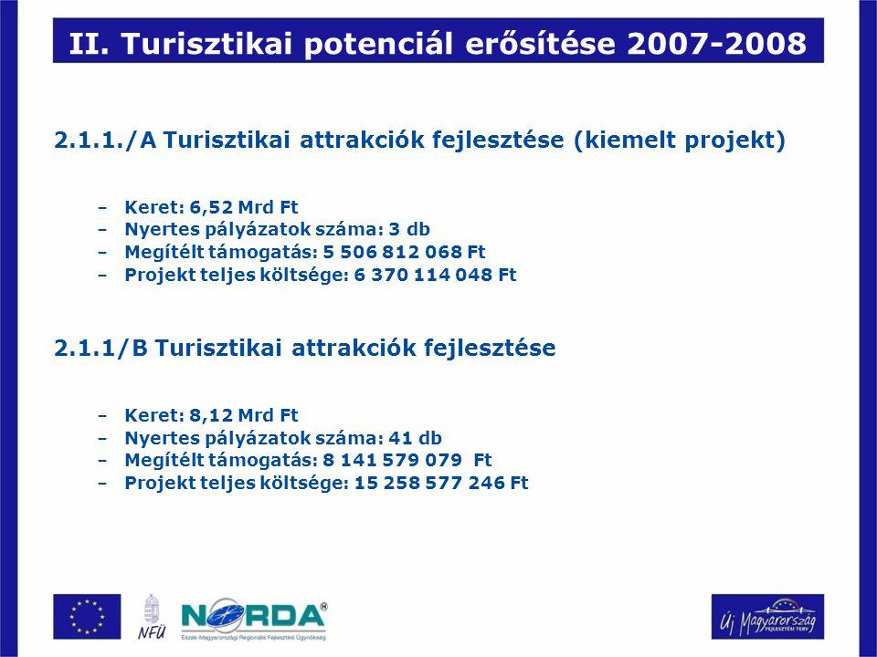 II. Turisztikai potenciál erősítése 2007-2008 2.1.1./A Turisztikai attrakciók fejlesztése (kiemelt projekt) –Keret: 6,52 Mrd Ft –Nyertes pályázatok sz