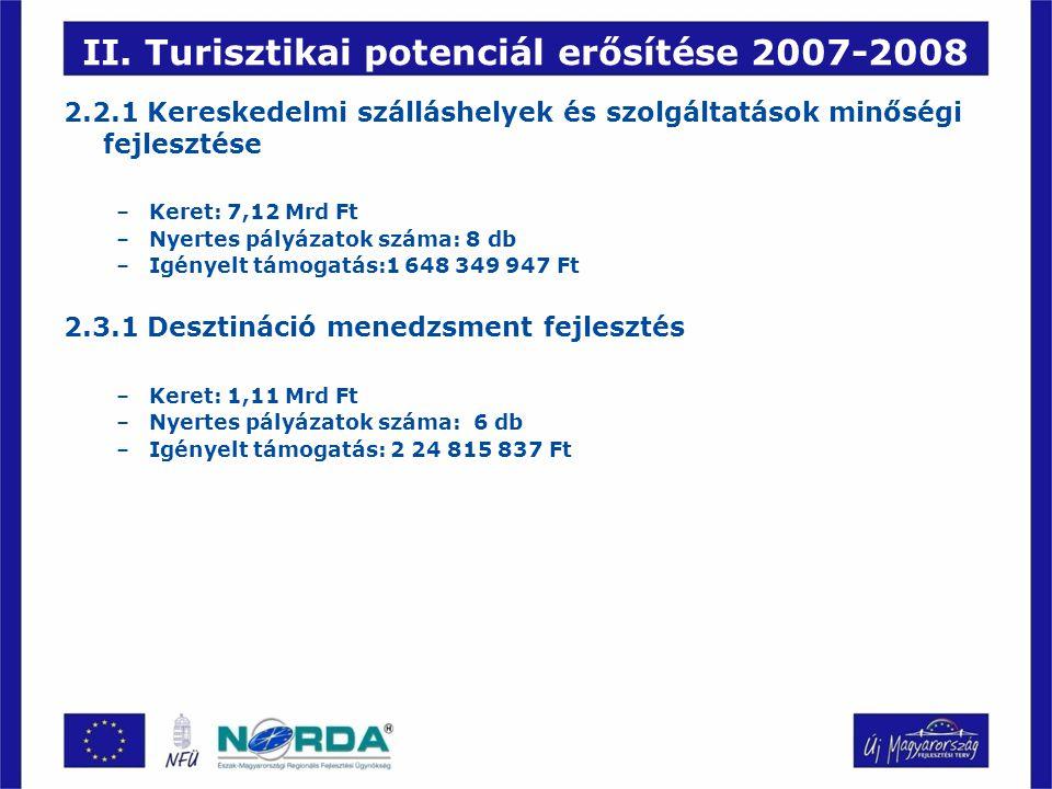 II. Turisztikai potenciál erősítése 2007-2008 2.2.1 Kereskedelmi szálláshelyek és szolgáltatások minőségi fejlesztése –Keret: 7,12 Mrd Ft –Nyertes pál