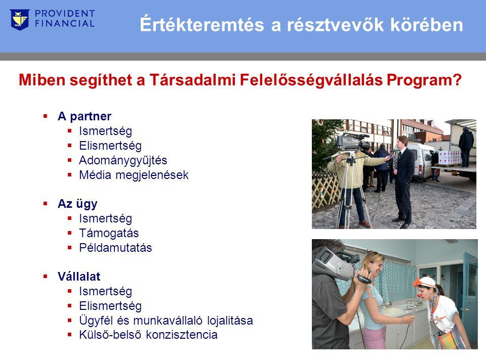 Értékteremtés a résztvevők körében Miben segíthet a Társadalmi Felelősségvállalás Program.