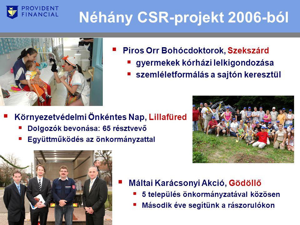  Piros Orr Bohócdoktorok, Szekszárd  gyermekek kórházi lelkigondozása  szemléletformálás a sajtón keresztül  Máltai Karácsonyi Akció, Gödöllő  5 település önkormányzatával közösen  Második éve segítünk a rászorulókon  Környezetvédelmi Önkéntes Nap, Lillafüred  Dolgozók bevonása: 65 résztvevő  Együttműködés az önkormányzattal Néhány CSR-projekt 2006-ból