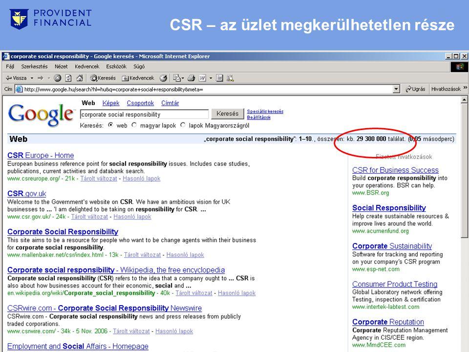 CSR – az üzlet megkerülhetetlen része