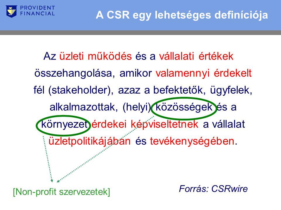 A CSR egy lehetséges definíciója Az üzleti működés és a vállalati értékek összehangolása, amikor valamennyi érdekelt fél (stakeholder), azaz a befektetők, ügyfelek, alkalmazottak, (helyi) közösségek és a környezet érdekei képviseltetnek a vállalat üzletpolitikájában és tevékenységében.