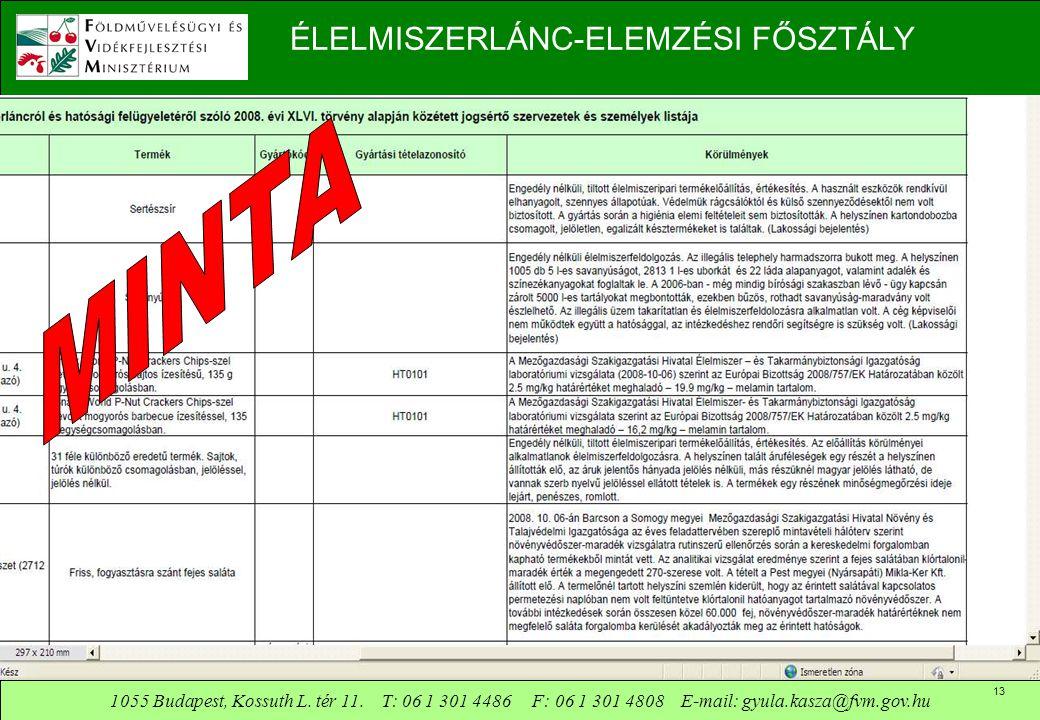 1055 Budapest, Kossuth L. tér 11. T: 06 1 301 4486 F: 06 1 301 4808 E-mail: gyula.kasza@fvm.gov.hu 13 ÉLELMISZERLÁNC-ELEMZÉSI FŐSZTÁLY