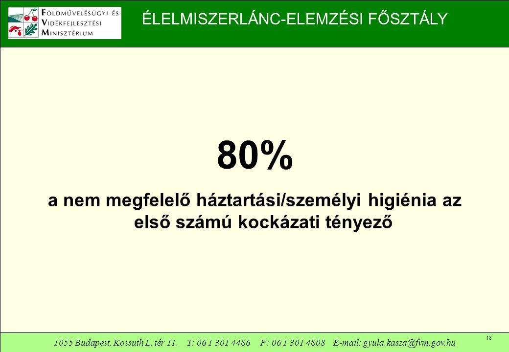 1055 Budapest, Kossuth L. tér 11. T: 06 1 301 4486 F: 06 1 301 4808 E-mail: gyula.kasza@fvm.gov.hu 18 ÉLELMISZERLÁNC-ELEMZÉSI FŐSZTÁLY 80% a nem megfe