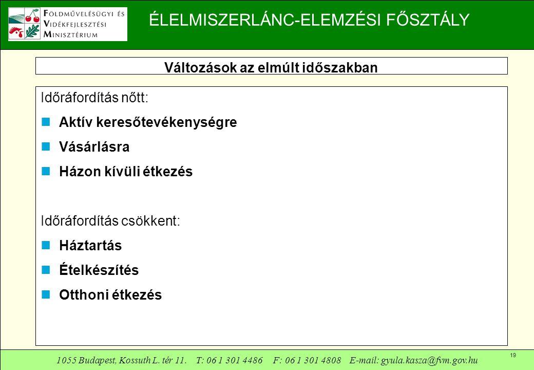 1055 Budapest, Kossuth L. tér 11. T: 06 1 301 4486 F: 06 1 301 4808 E-mail: gyula.kasza@fvm.gov.hu 19 ÉLELMISZERLÁNC-ELEMZÉSI FŐSZTÁLY Változások az e
