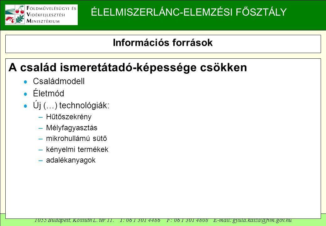 1055 Budapest, Kossuth L. tér 11. T: 06 1 301 4486 F: 06 1 301 4808 E-mail: gyula.kasza@fvm.gov.hu 20 ÉLELMISZERLÁNC-ELEMZÉSI FŐSZTÁLY Információs for