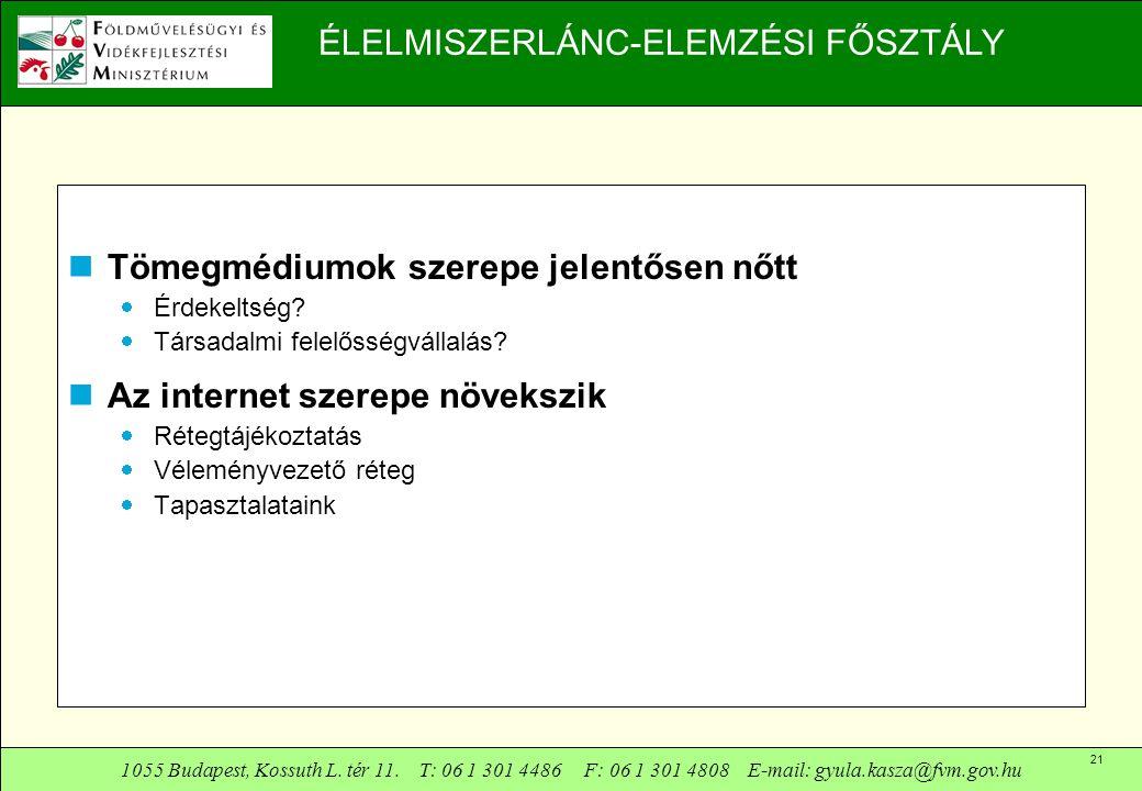 1055 Budapest, Kossuth L. tér 11. T: 06 1 301 4486 F: 06 1 301 4808 E-mail: gyula.kasza@fvm.gov.hu 21 ÉLELMISZERLÁNC-ELEMZÉSI FŐSZTÁLY  Tömegmédiumok