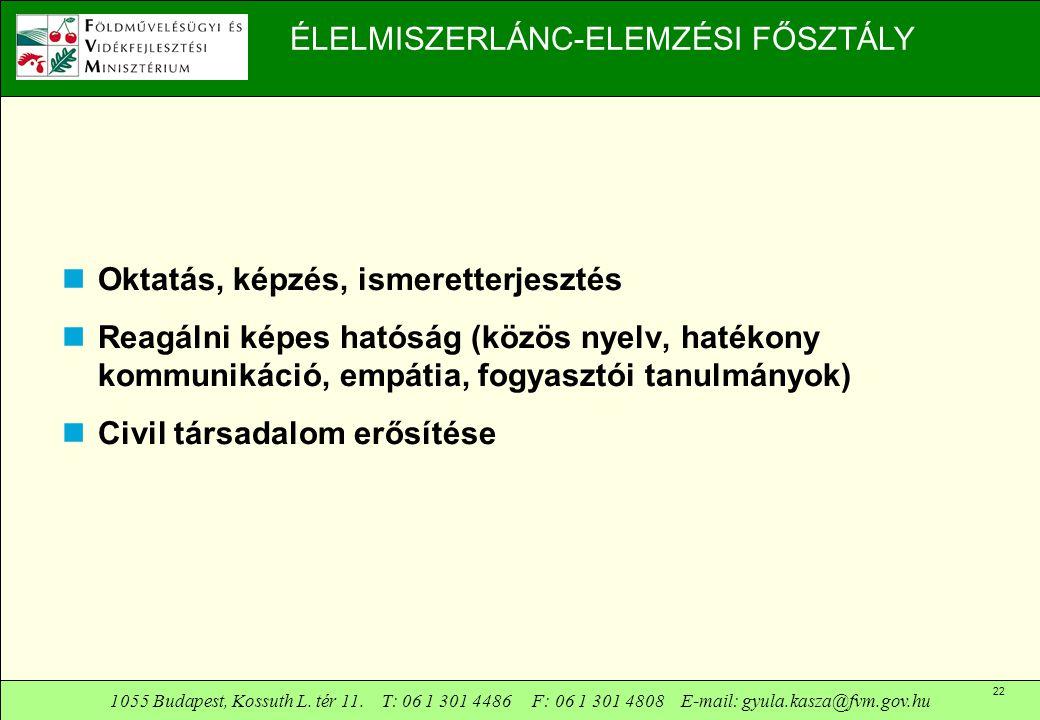1055 Budapest, Kossuth L. tér 11. T: 06 1 301 4486 F: 06 1 301 4808 E-mail: gyula.kasza@fvm.gov.hu 22 ÉLELMISZERLÁNC-ELEMZÉSI FŐSZTÁLY  Oktatás, képz