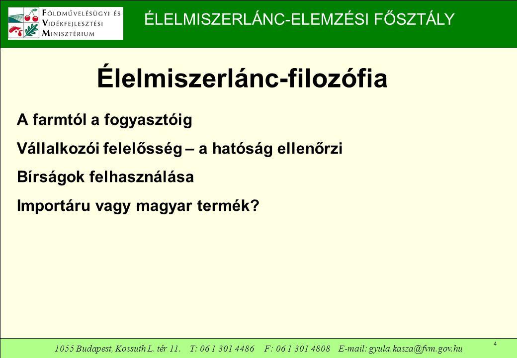 1055 Budapest, Kossuth L. tér 11. T: 06 1 301 4486 F: 06 1 301 4808 E-mail: gyula.kasza@fvm.gov.hu 4 ÉLELMISZERLÁNC-ELEMZÉSI FŐSZTÁLY Élelmiszerlánc-f