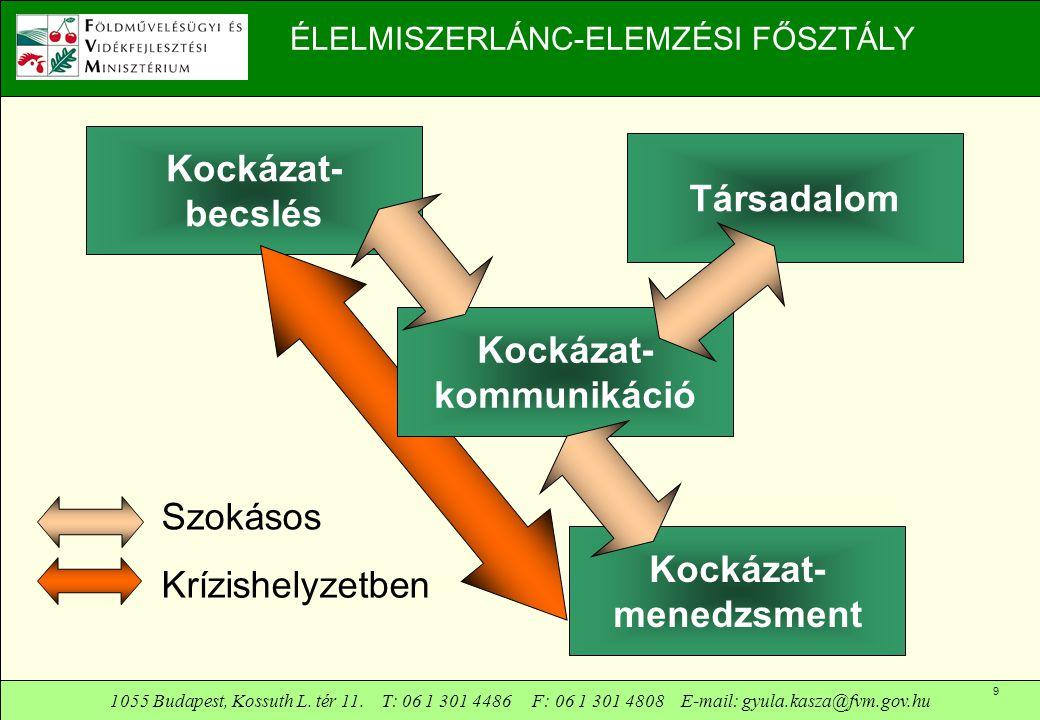 1055 Budapest, Kossuth L. tér 11. T: 06 1 301 4486 F: 06 1 301 4808 E-mail: gyula.kasza@fvm.gov.hu 9 ÉLELMISZERLÁNC-ELEMZÉSI FŐSZTÁLY Kockázat- menedz