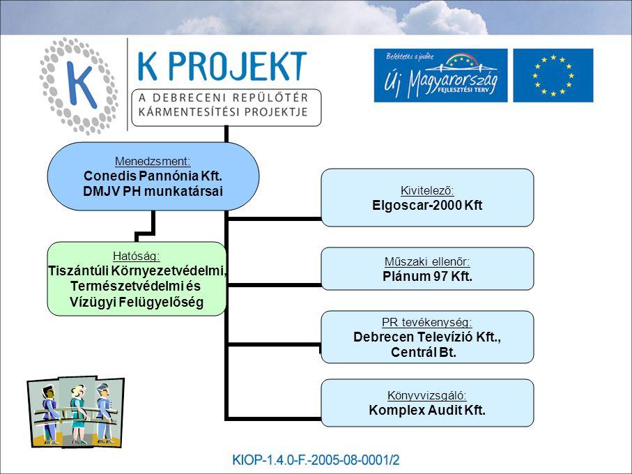 Kivitelező: Elgoscar-2000 Kft Műszaki ellenőr: Plánum 97 Kft. PR tevékenység: Debrecen Televízió Kft., Centrál Bt. Könyvvizsgáló: Komplex Audit Kft. M