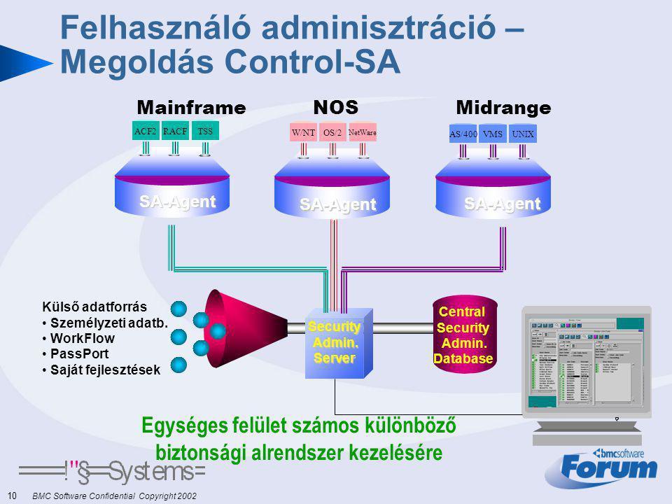 10 BMC Software Confidential Copyright 2002 Felhasználó adminisztráció – Megoldás Control-SA Egységes felület számos különböző biztonsági alrendszer kezelésére Külső adatforrás •Személyzeti adatb.