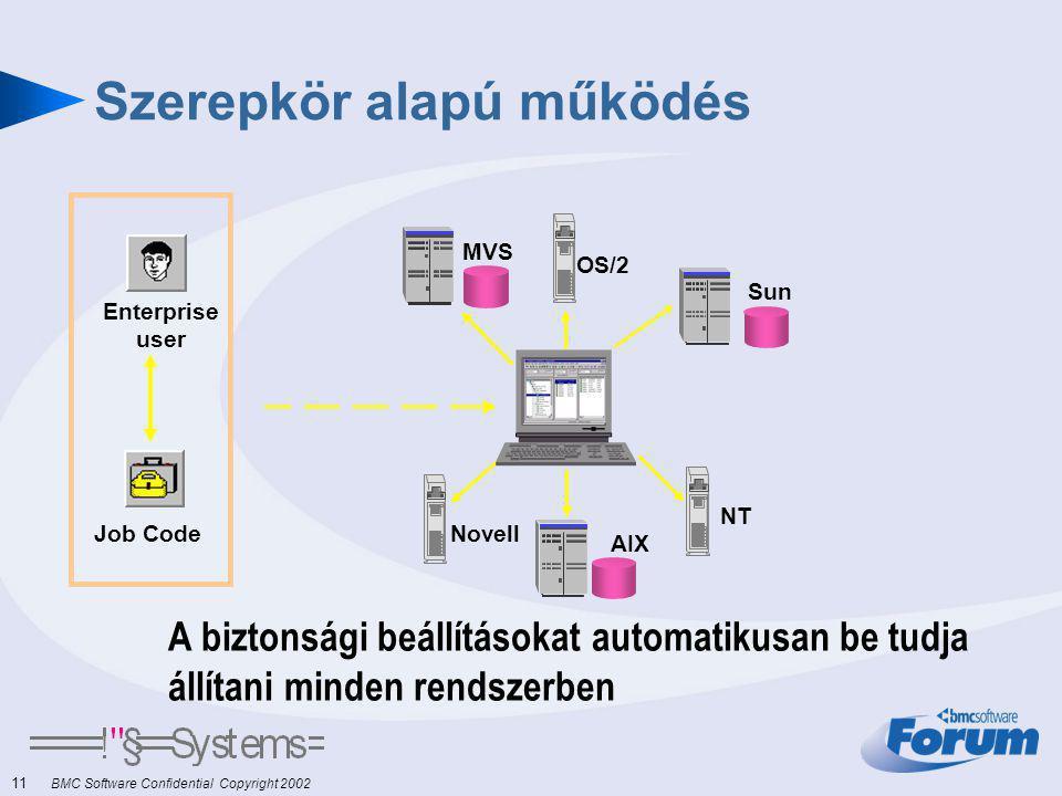 11 BMC Software Confidential Copyright 2002 Szerepkör alapú működés A biztonsági beállításokat automatikusan be tudja állítani minden rendszerben AIX OS/2 MVS Sun NT Novell Job Code Enterprise user