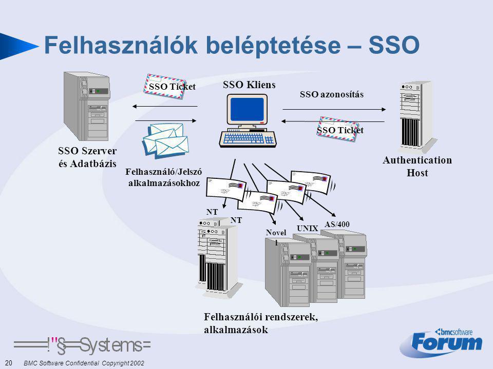 20 BMC Software Confidential Copyright 2002 Felhasználók beléptetése – SSO Felhasználói rendszerek, alkalmazások SSO Kliens Authentication Host SSO Szerver és Adatbázis Novel l UNIX AS/400 NT SSO azonosítás SSO Ticket Felhasználó/Jelszó alkalmazásokhoz SSO Ticket