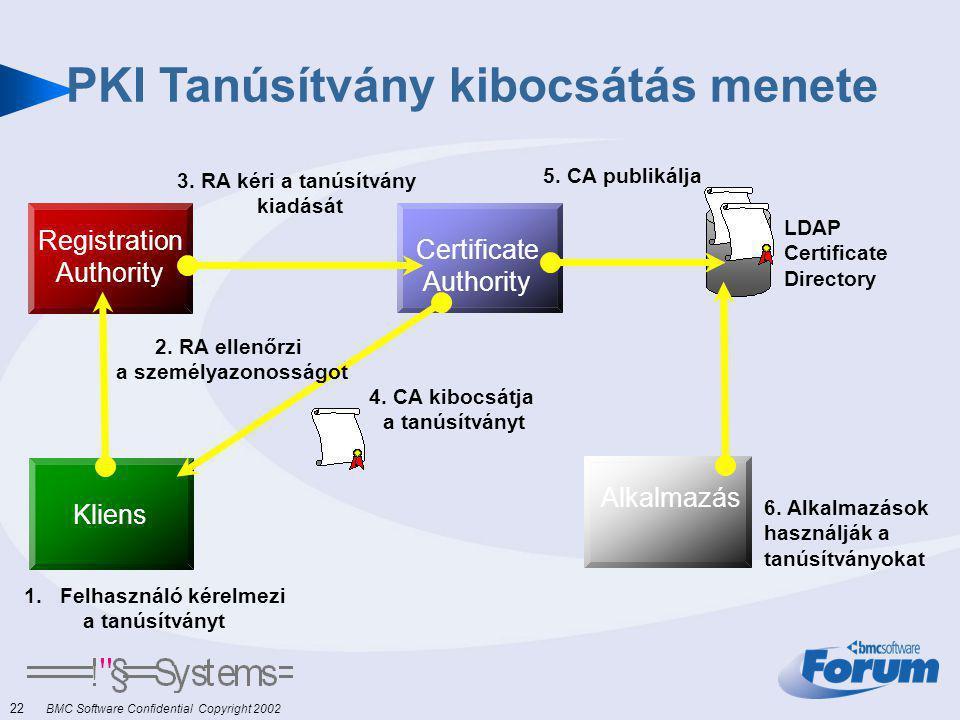 22 BMC Software Confidential Copyright 2002 PKI Tanúsítvány kibocsátás menete Registration Authority Kliens Certificate Authority Alkalmazás LDAP Certificate Directory 6.