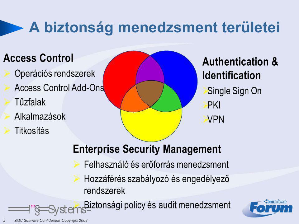 3 BMC Software Confidential Copyright 2002 A biztonság menedzsment területei Access Control  Operációs rendszerek  Access Control Add-Ons  Tűzfalak  Alkalmazások  Titkosítás Authentication & Identification  Single Sign On  PKI  VPN Enterprise Security Management  Felhasználó és erőforrás menedzsment  Hozzáférés szabályozó és engedélyező rendszerek  Biztonsági policy és audit menedzsment