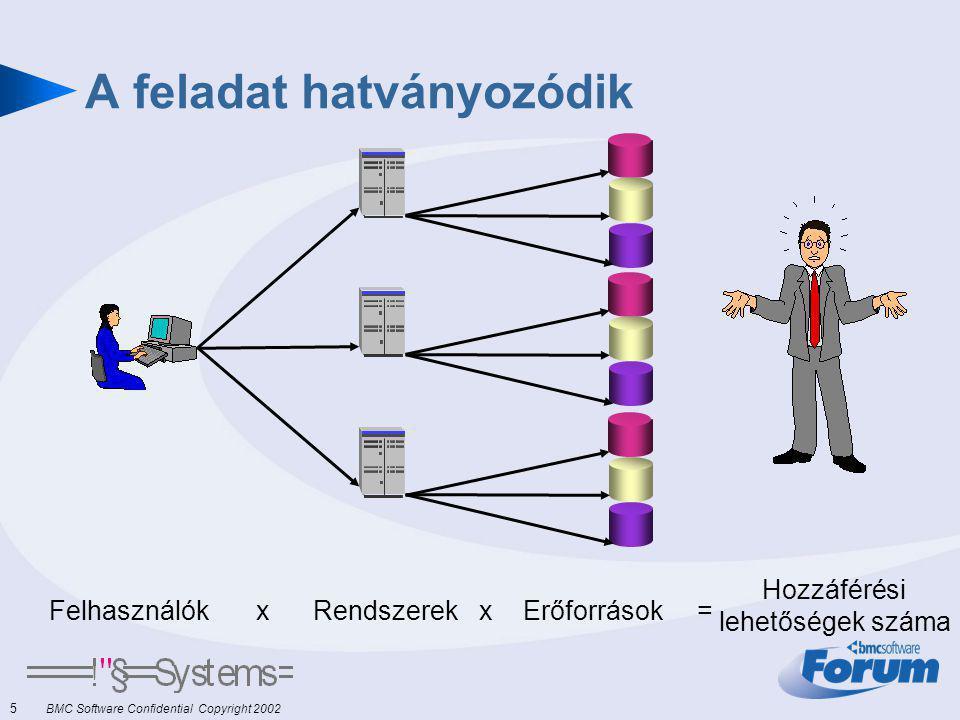 5 BMC Software Confidential Copyright 2002 A feladat hatványozódik FelhasználókRendszerekErőforrásokxx= Hozzáférési lehetőségek száma
